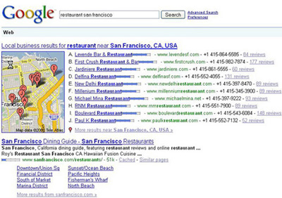 Google is changing the Yellow Pages Industry