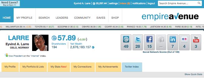 A screen shot of Empire Avenue for user e(LARRE)